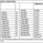 نفقات ICC_administrative