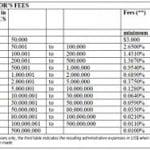 ICC_arbitrator_fees